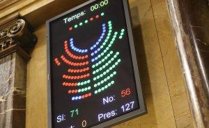 Votació al Parlament de la PR dels independentistes sobre el dret de Puigdemont, Sànchez i Turull
