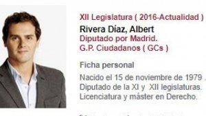 La ficha de Albert Rivera en el Congreso de los Diputados