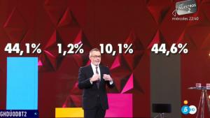 Jordi González, con los porcentajes