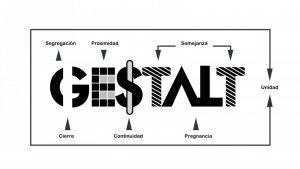 Las teorías de la psicología Gestalt explican cómo las personas percibimos lo que nos rodea en base a 6 leyes distintas.