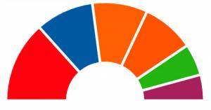 Resultats de les Eleccions autonòmiques del 28 d'abril de 2019