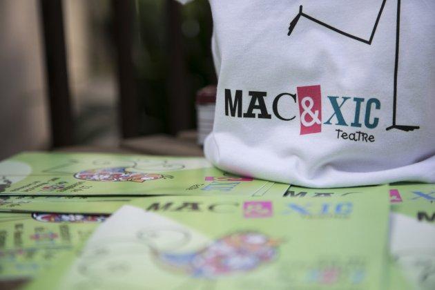 MAC&Xic