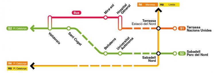 Alternatives de transport des de Pl. Catalunya i les estacions de Bellaterra i Universitat Autònoma