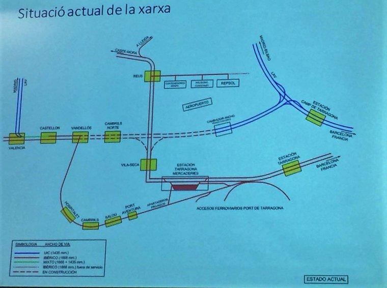 Un dels documents gràfics que s'han presentat per exposar la situació actual del mapa ferroviari