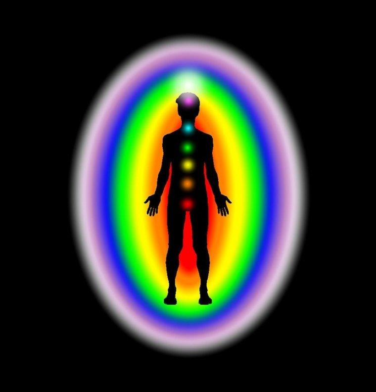 Interpretación de los colores del aura
