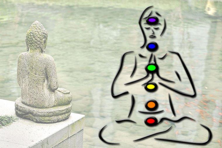 Los 7 Chakras del cuerpo humano: Significado, colores y piedras