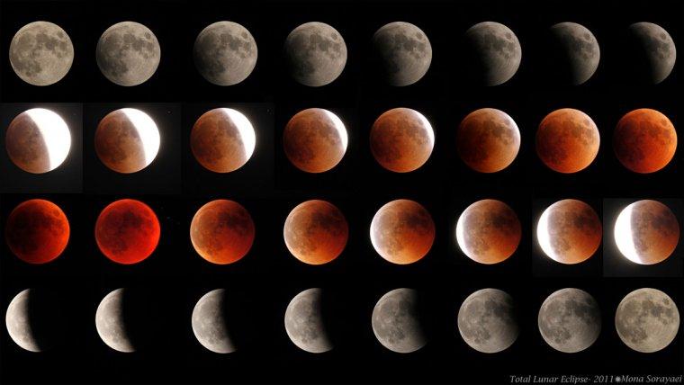 Fases d'un eclipsi de lluna