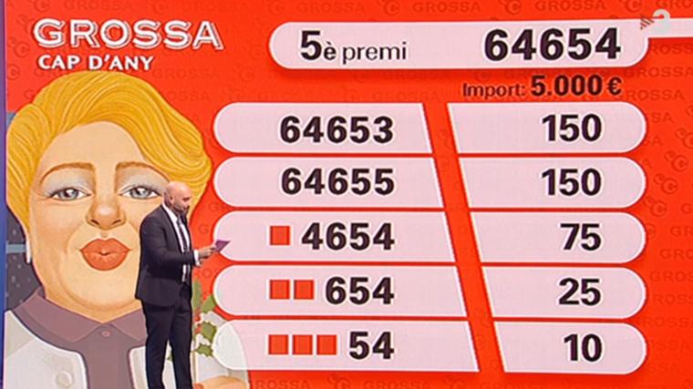 Tots aquests números reben diners per la relació que guarden amb el número guanyador del 5è premi