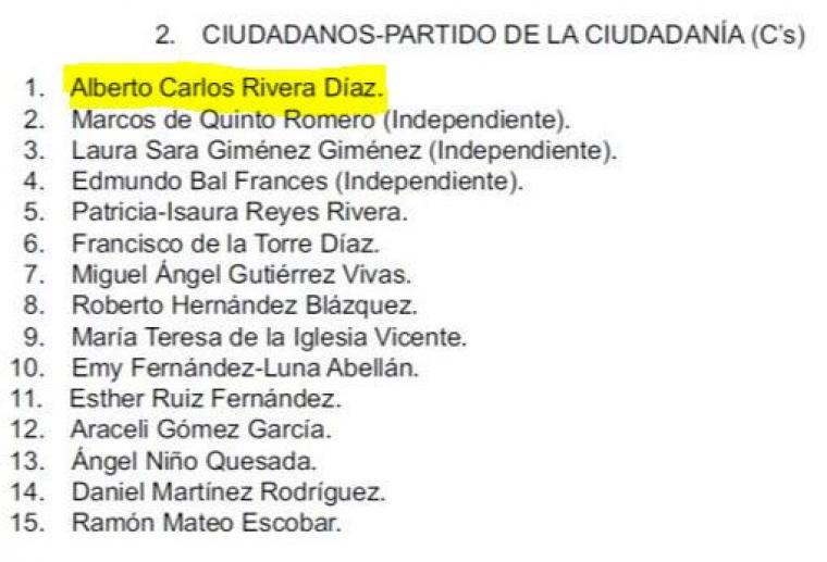 Llista de C's per a les eleccions generals del pròxim 28 d'Abril