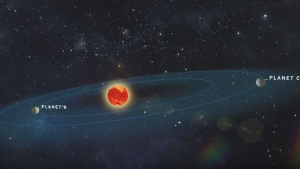 Simulació dels dos nous planetes orbitant al voltant de l'estrella Teegarden