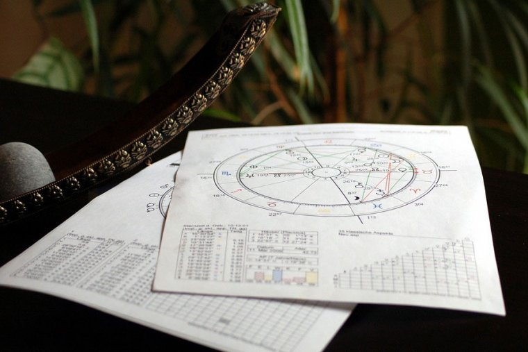 What are the Cardinal Signs of the Zodiac?