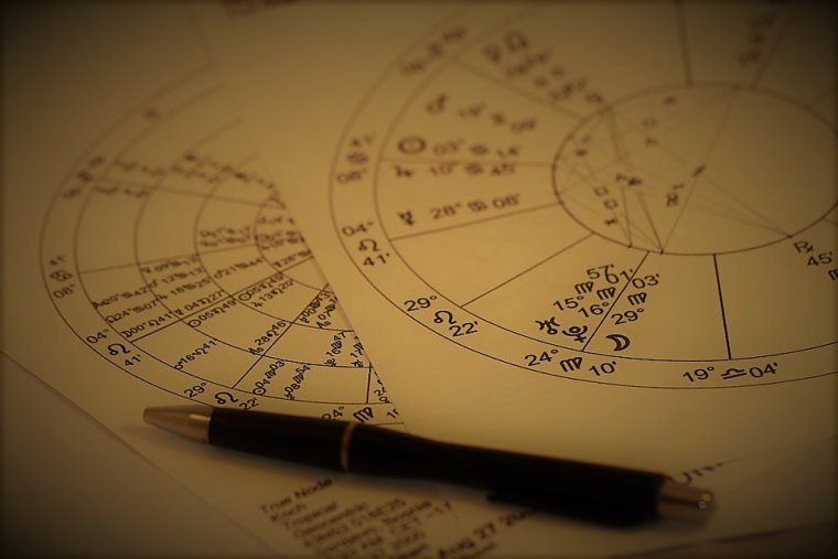Natal Chart Or Birth Chart Components And How To Read It