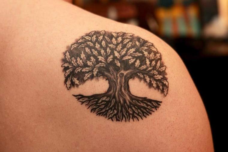Tree of life and Kabbalah