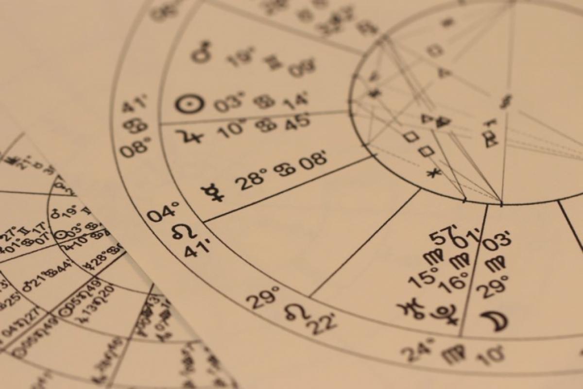 Top Five Vertex In Astrology - Circus
