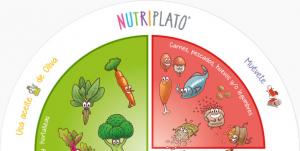 Así es Nutriplato, el método que enseña a los niños a comer bien