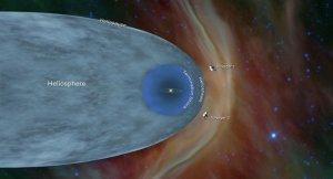 Imagen de la zona del espacio en la que se encuentran las naves Voyager