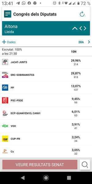 Imatge del recompte final a les eleccions a Aitona