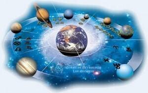 Imagen del sistema solar en forma de carta natal