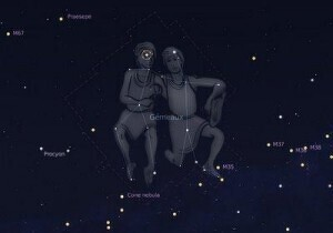 La constelación de Géminis y su representación