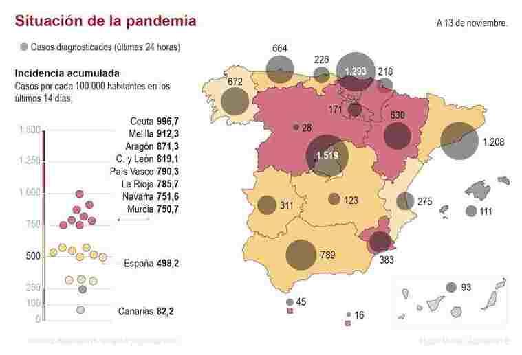 Mapa con el detalle de la incidencia acumulada y los casos diagnosticados según los datos del viernes 13