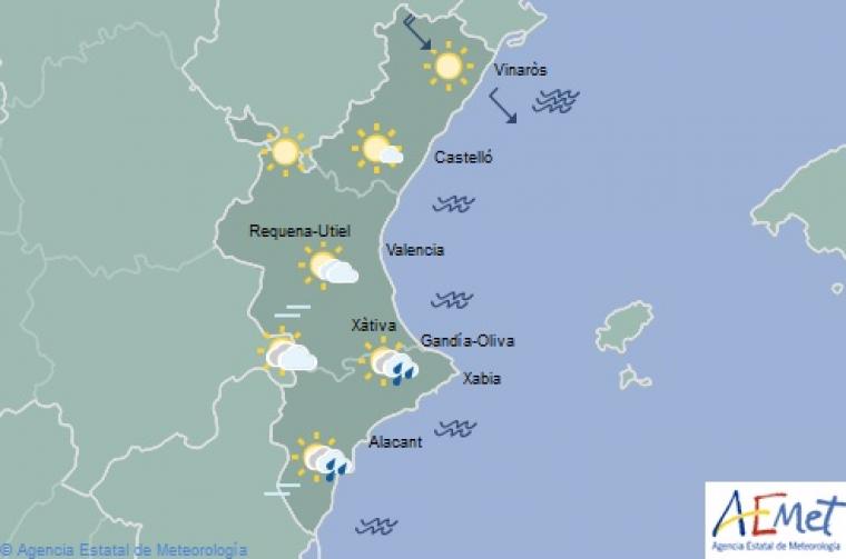 La predicció de l'oratge