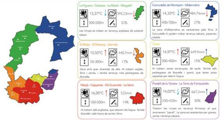 Zonificació DO Montsant