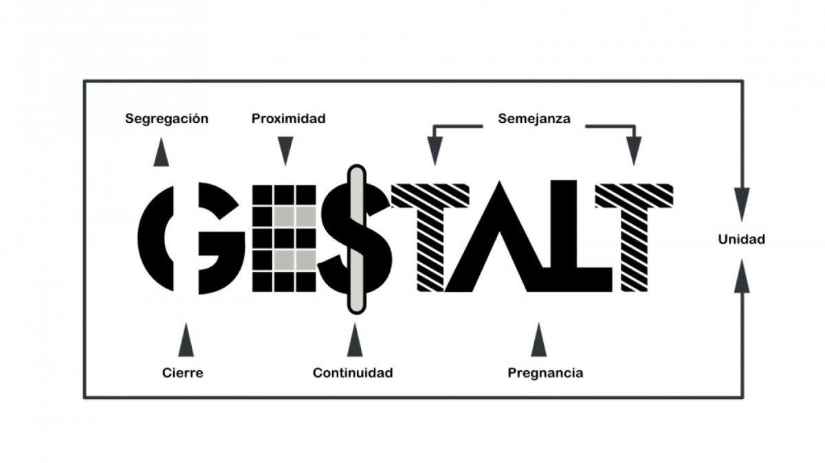 Mito-Lógica - Gestalt